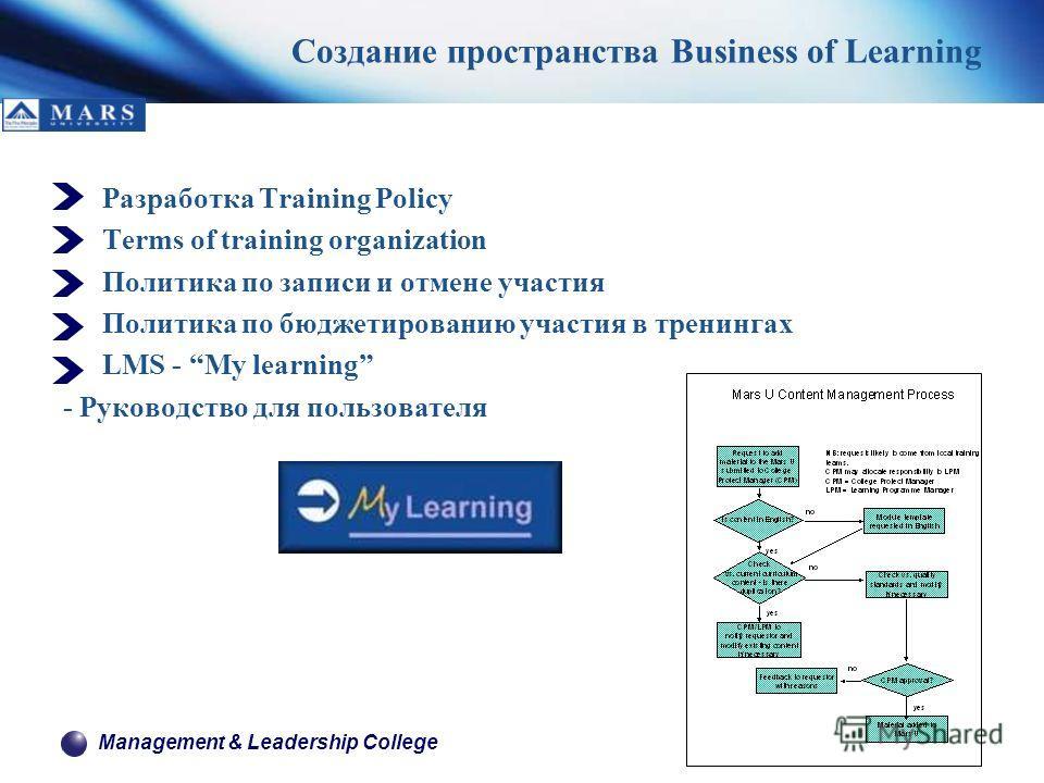 Management & Leadership College Создание пространства Business of Learning Разработка Training Policy Terms of training organization Политика по записи и отмене участия Политика по бюджетированию участия в тренингах LMS - My learning - Руководство дл