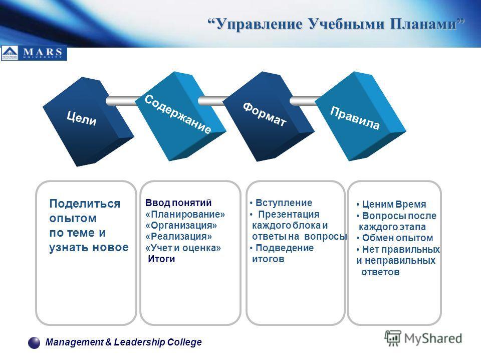 Management & Leadership College Управление Учебными Планами Цели Содержание Формат Правила Поделиться опытом по теме и узнать новое Ввод понятий «Планирование» «Организация» «Реализация» «Учет и оценка» Итоги Вступление Презентация каждого блока и от