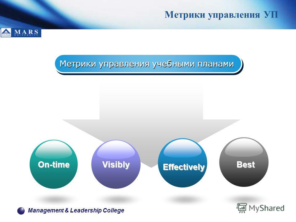 Management & Leadership College Метрики управления УП Метрики управления учебными планами On-timeVisiblyBest Effectively Best