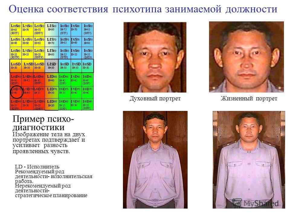 Духовный портрет Жизненный портрет Пример психо- диагностики Изображение тела на двух портретах подтверждает и усиливает разность проявленных чувств. LD - Исполнитель Рекомендуемый род деятельности- исполнительская работа. Нерекомендуемый род деятель