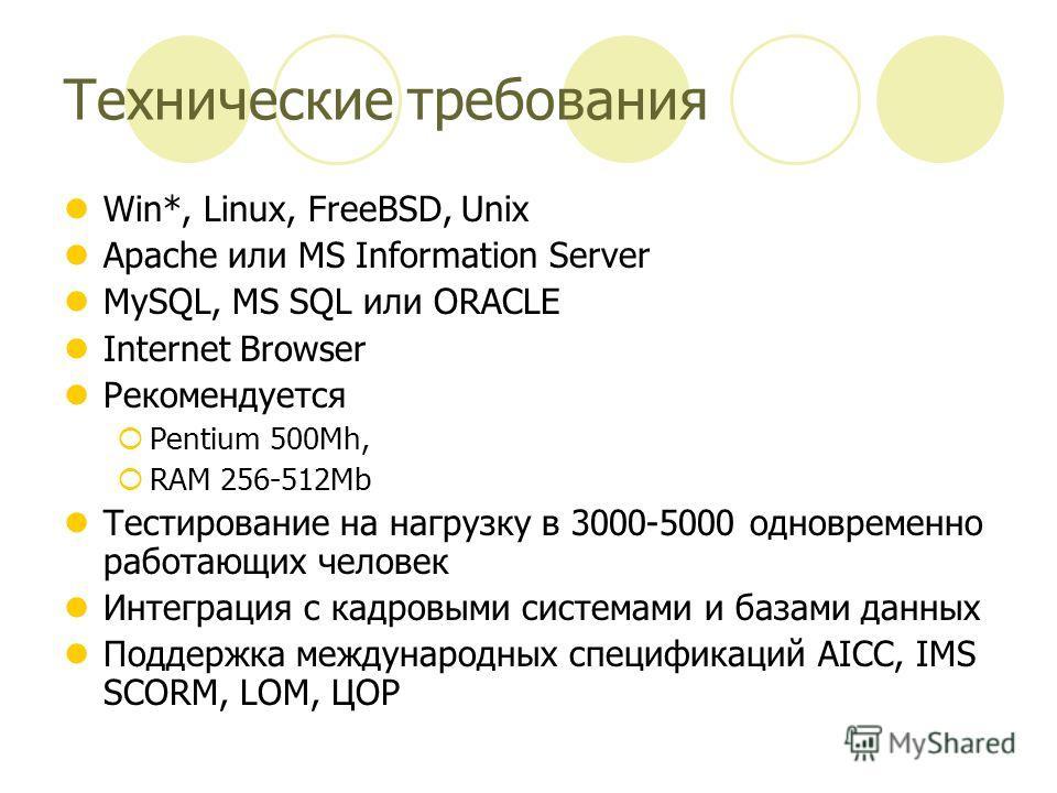 Технические требования Win*, Linux, FreeBSD, Unix Apache или MS Information Server MySQL, MS SQL или ORACLE Internet Browser Рекомендуется Pentium 500Mh, RAM 256-512Mb Тестирование на нагрузку в 3000-5000 одновременно работающих человек Интеграция с