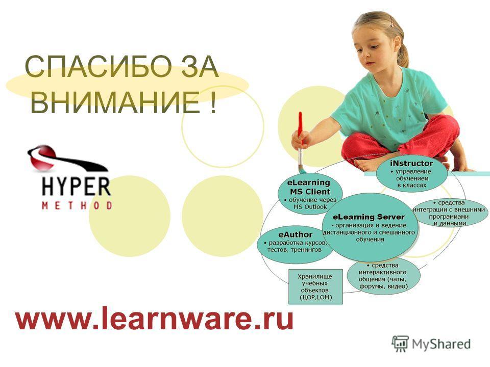 СПАСИБО ЗА ВНИМАНИЕ ! www.learnware.ru