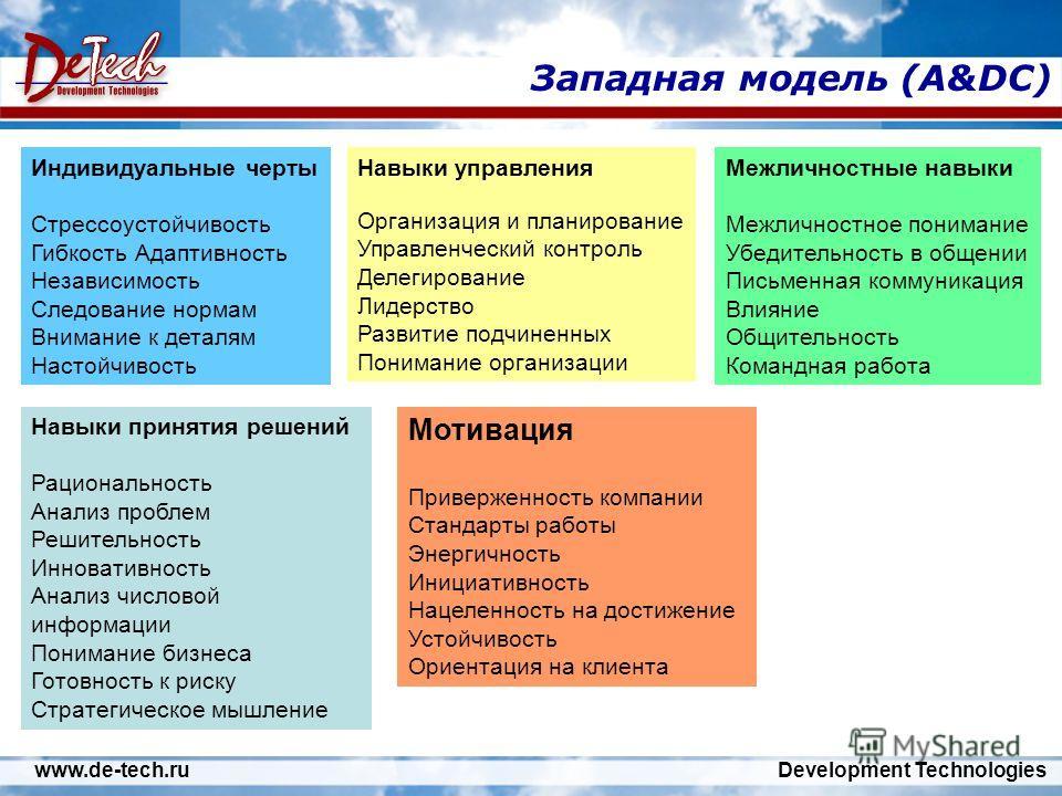 www.de-tech.ru Development Technologies Западная модель (A&DC) Индивидуальные черты Стрессоустойчивость Гибкость Адаптивность Независимость Следование нормам Внимание к деталям Настойчивость Навыки принятия решений Рациональность Анализ проблем Решит