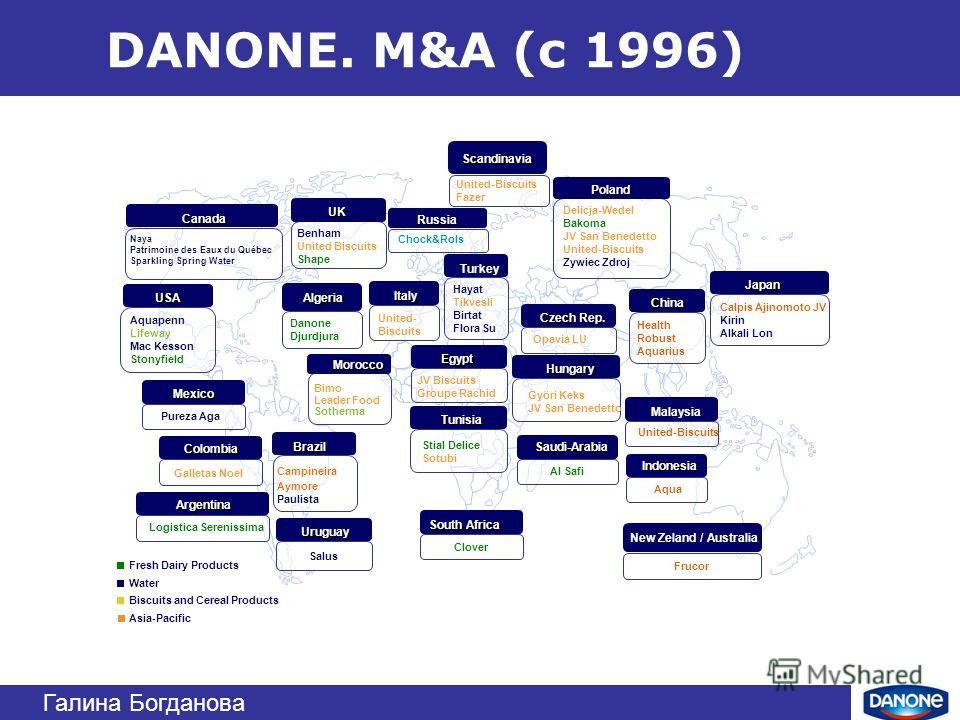 DANONE. M&A (с 1996) Галина Богданова