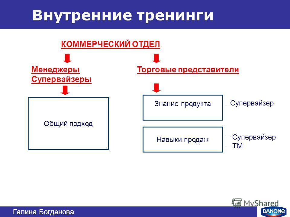 Москва 8 сентября презентация