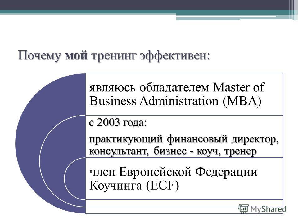 Почему мой тренинг эффективен: являюсь обладателем Master of Business Administration (MBA) с 2003 года: практикующий финансовый директор, консультант, бизнес - коуч, тренер член Европейской Федерации Коучинга (ECF)