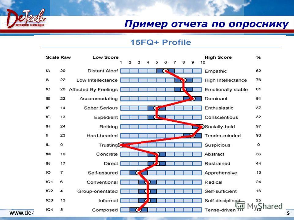 www.de-tech.ru Development Technologies Пример отчета по опроснику