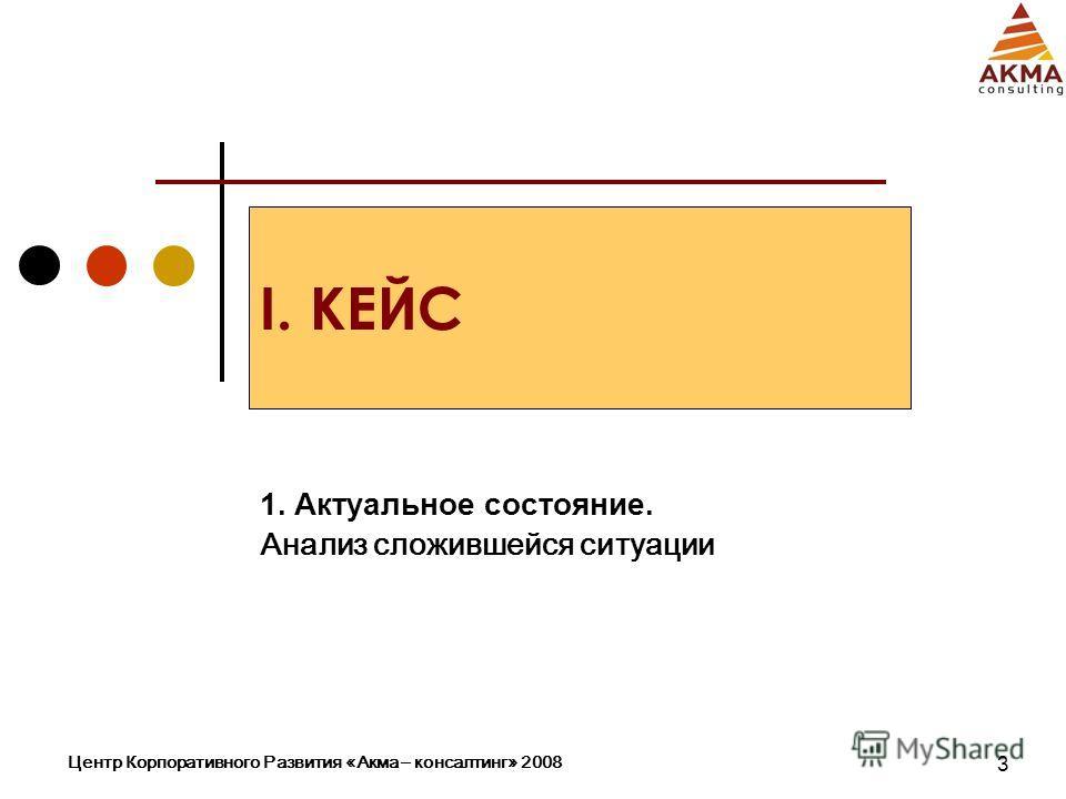 Центр Корпоративного Развития «Акма – консалтинг» 2008 3 1. Актуальное состояние. Анализ сложившейся ситуации I. КЕЙС
