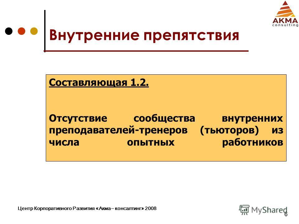 Центр Корпоративного Развития «Акма – консалтинг» 2008 6 Составляющая 1.2. Отсутствие сообщества внутренних преподавателей-тренеров (тьюторов) из числа опытных работников Внутренние препятствия