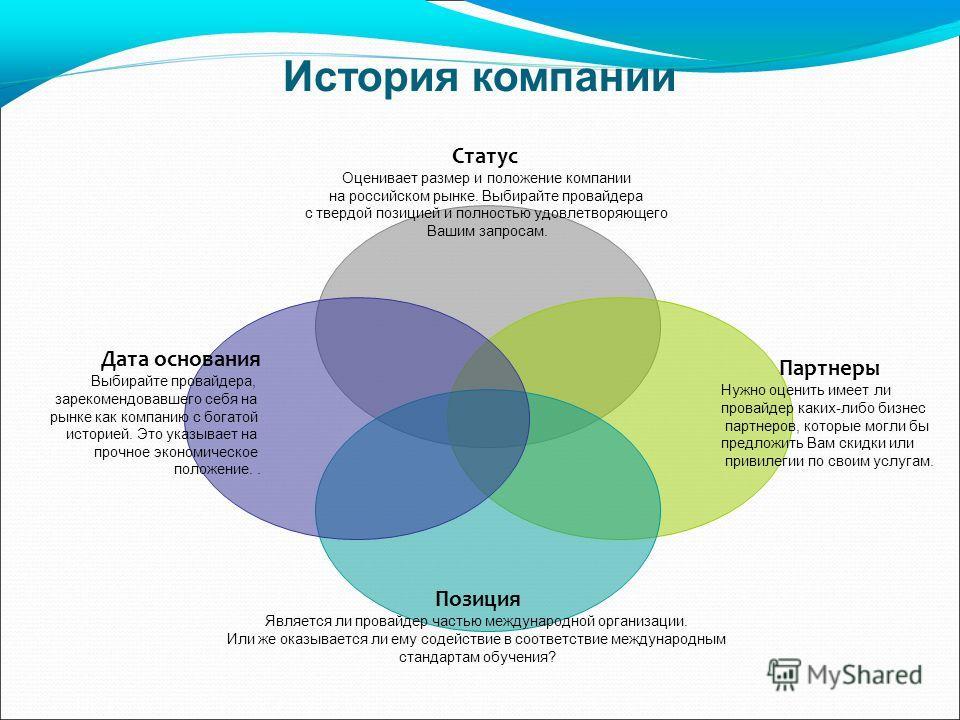 История компании Статус Оценивает размер и положение компании на российском рынке. Выбирайте провайдера с твердой позицией и полностью удовлетворяющего Вашим запросам. Партнеры Нужно оценить имеет ли провайдер каких-либо бизнес партнеров, которые мог