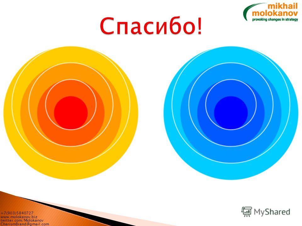 +7(903)5840727 www.molokanov.biz twitter.com/Molokanov CharismBrand@gmail.com