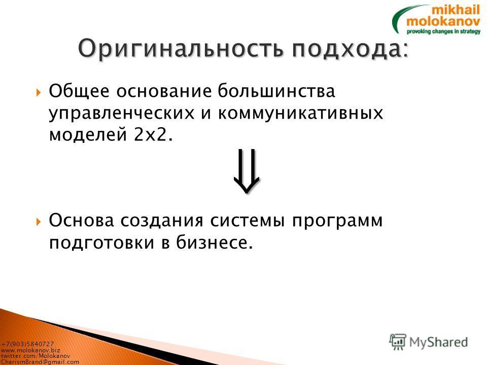 +7(903)5840727 www.molokanov.biz twitter.com/Molokanov CharismBrand@gmail.com Общее основание большинства управленческих и коммуникативных моделей 2x2. Основа создания системы программ подготовки в бизнесе.