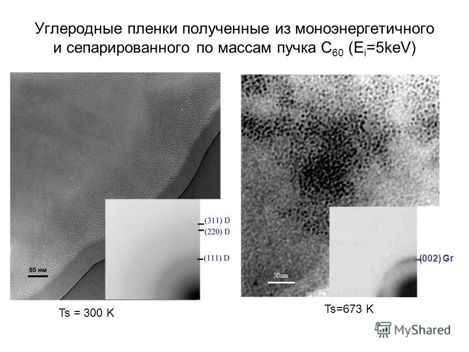 Углеродные пленки полученные из моноэнергетичного и сепарированного по массам пучка C 60 (E i =5keV) (002) Gr Ts = 300 K Ts=673 K