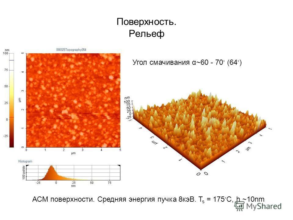Поверхность. Рельеф АСМ поверхности. Средняя энергия пучка 8кэВ. T s = 175 C, h ~10nm Угол смачивания α~60 - 70 (64 )