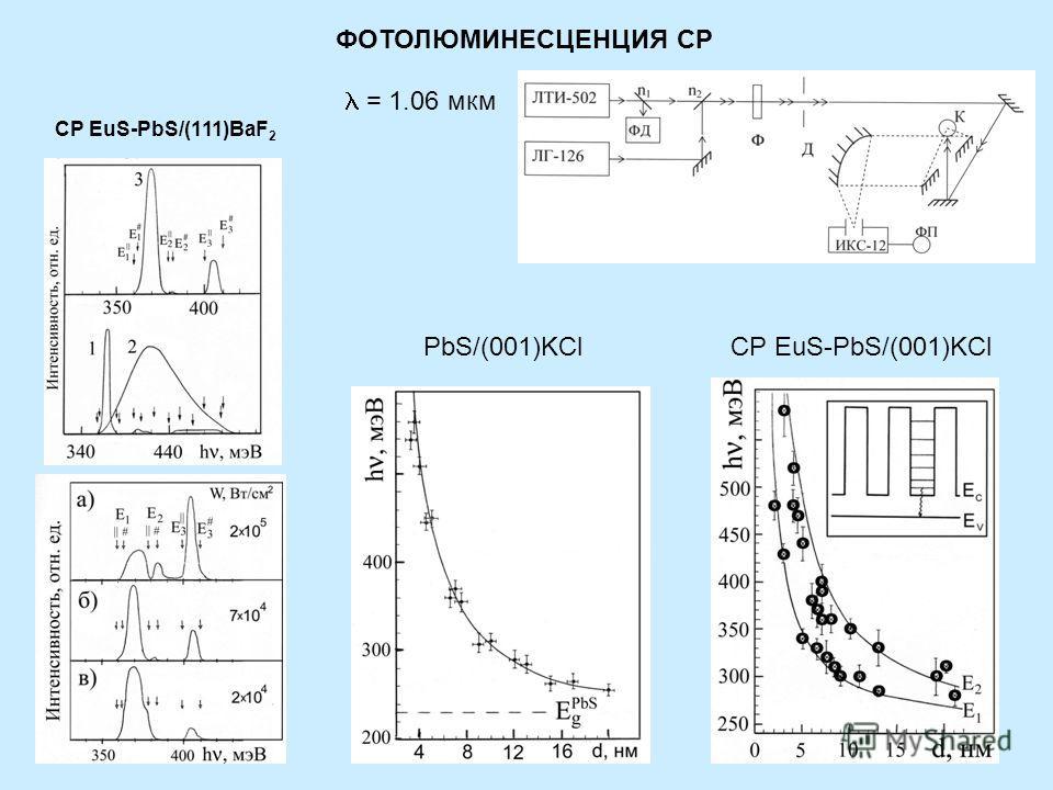 ФОТОЛЮМИНЕСЦЕНЦИЯ СР СР EuS-PbS/(111)BaF 2 PbS/(001)KClСР EuS-PbS/(001)KCl = 1.06 мкм