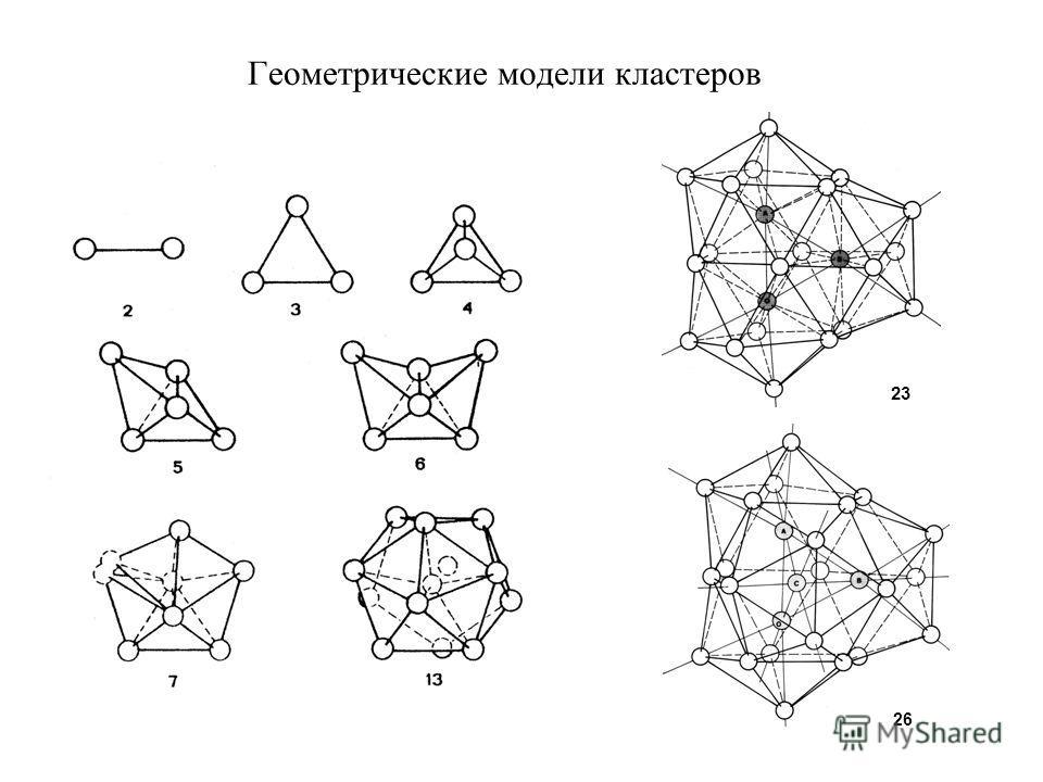 Геометрические модели кластеров 23 26