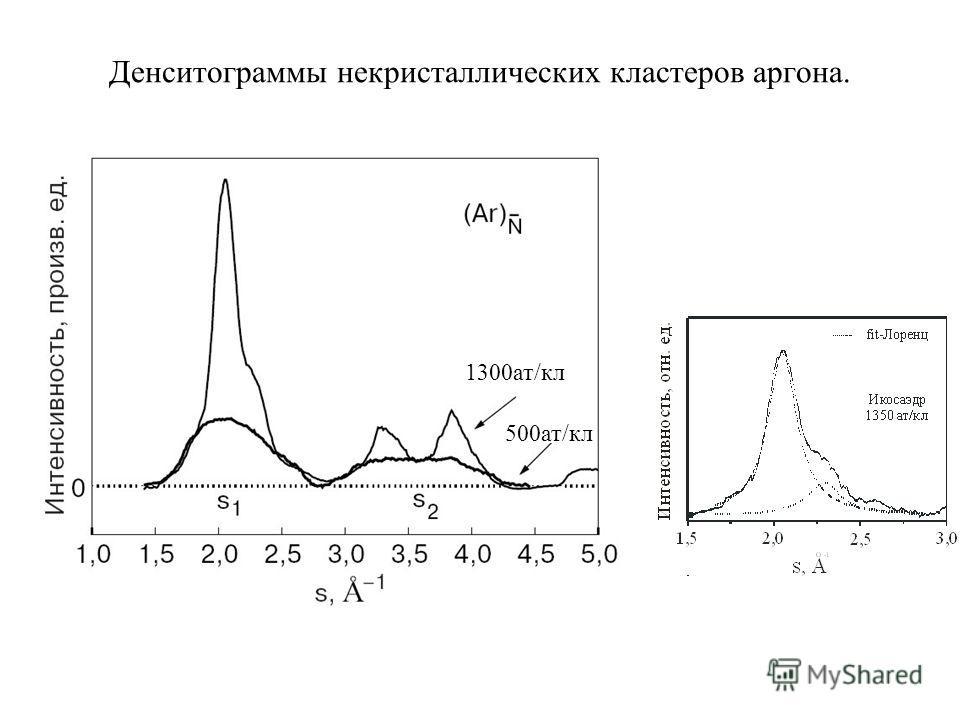 Денситограммы некристаллических кластеров аргона. 1300ат/кл 500ат/кл