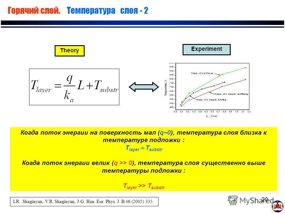 20 Theory Experiment Когда поток энергии на поверхность мал (q~0), температура слоя близка к температуре подложки : T layer T substr Когда поток энергии велик (q >> 0), температура слоя существенно выше температуры подложки : T layer >> T substr Горя