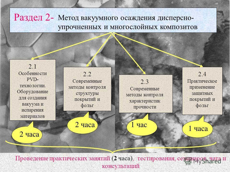 Раздел 2- Метод вакуумного осаждения дисперсно- упрочненных и многослойных композитов 2.1 Особенности PVD- технологии. Оборудование для создания вакуума и испарения материалов 2 часа 1 часа 2.4 Практическое применение защитных покрытий и фольг 1 час