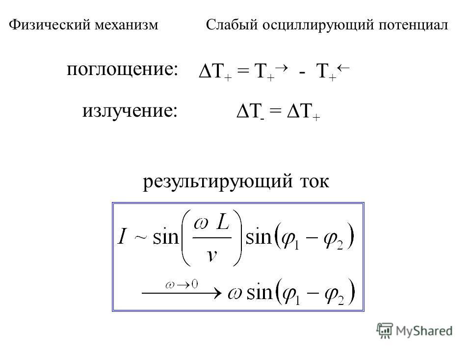 поглощение: T + = T + - T + излучение: T - = T + результирующий ток Физический механизм Слабый осциллирующий потенциал
