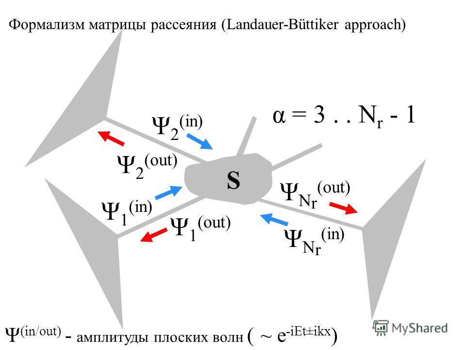 α = 3.. N r - 1 Ψ 2 (in) S Ψ 2 (out) Ψ 1 (out) Ψ 1 (in) Ψ N r (in) Ψ N r (out) Формализм матрицы рассеяния (Landauer-Büttiker approach) Ψ (in/out) - амплитуды плоских волн ( ~ e -iEt±ikx )