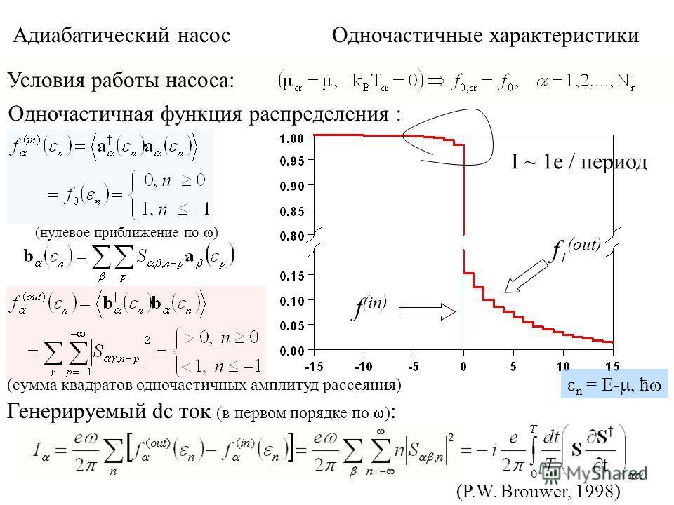 Адиабатический насос Одночастичные характеристики Условия работы насоса: Одночастичная функция распределения : n = E-, ћ f 1 (out) f (in) Генерируемый dc ток (в первом порядке по ) : (нулевое приближение по ) (сумма квадратов одночастичных амплитуд р