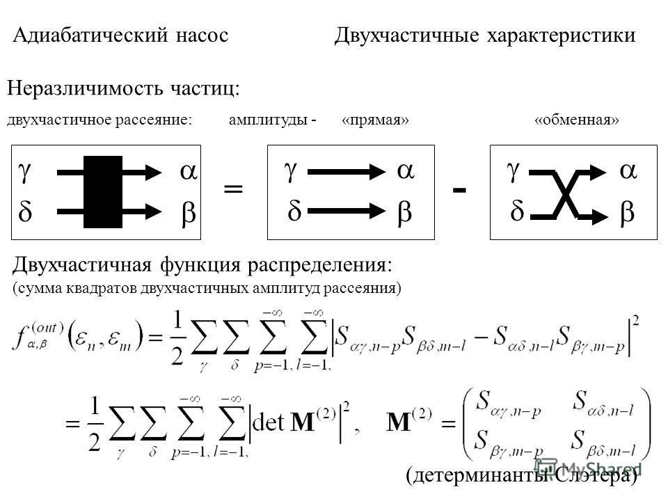 Адиабатический насос Двухчастичные характеристики = - Неразличимость частиц: двухчастичное рассеяние: амплитуды - «прямая» «обменная» (детерминанты Слэтера) Двухчастичная функция распределения: (сумма квадратов двухчастичных амплитуд рассеяния)