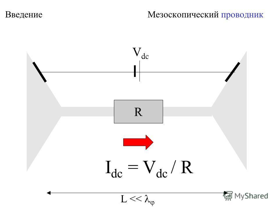 Введение Мезоскопический проводник R I dc = V dc / R V dc L