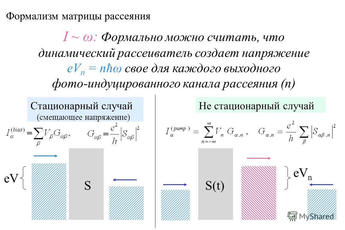 Формализм матрицы рассеяния Не стационарный случай I ~ ω: Формально можно считать, что динамический рассеиватель создает напряжение eV n = nћω свое для каждого выходного фото-индуцированного канала рассеяния (n) S(t) eV n Стационарный случай (смещающ