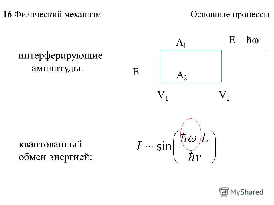 16 Физический механизм Основные процессы интерферирующие амплитуды: E E + ћω V1V1 V2V2 A1A1 A2A2 квантованный обмен энергией: