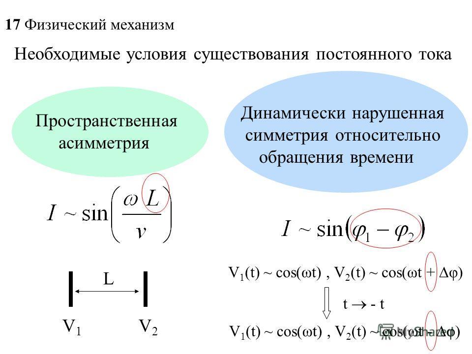 Пространственная асимметрия Динамически нарушенная симметрия относительно обращения времени Необходимые условия существования постоянного тока 17 Физический механизм L V1V1 V2V2 V 1 (t) ~ cos(ωt), V 2 (t) ~ cos(ωt + φ) t - t V 1 (t) ~ cos(ωt), V 2 (t