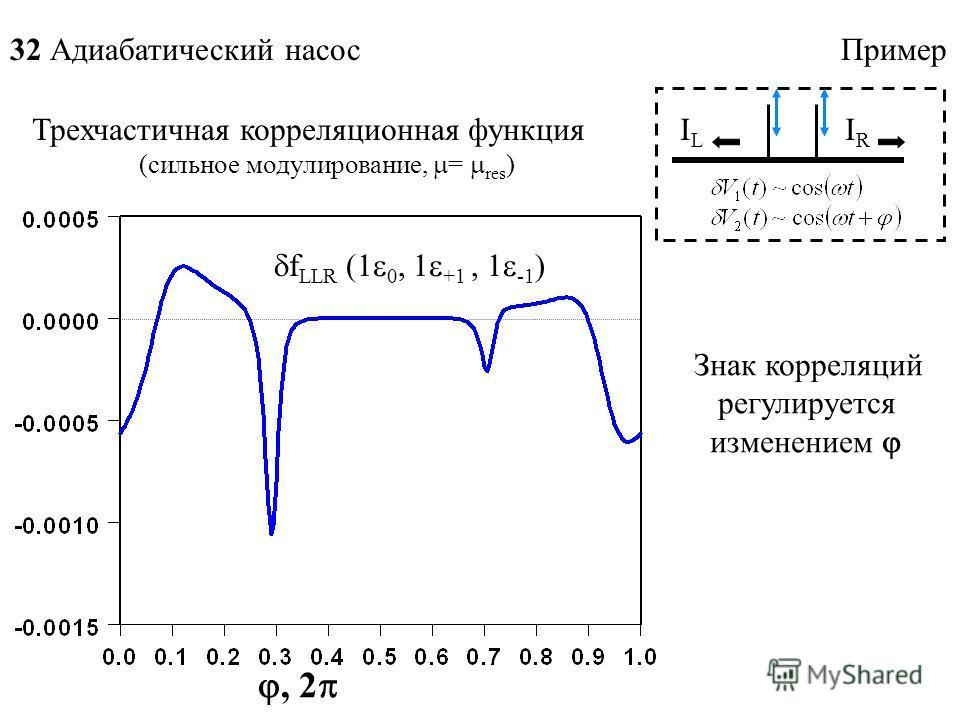 32 Адиабатический насос Пример ILIL IRIR, 2 f LLR (1 0, 1 +1, 1 -1 ) Трехчастичная корреляционная функция (сильное модулирование, = res ) Знак корреляций регулируется изменением