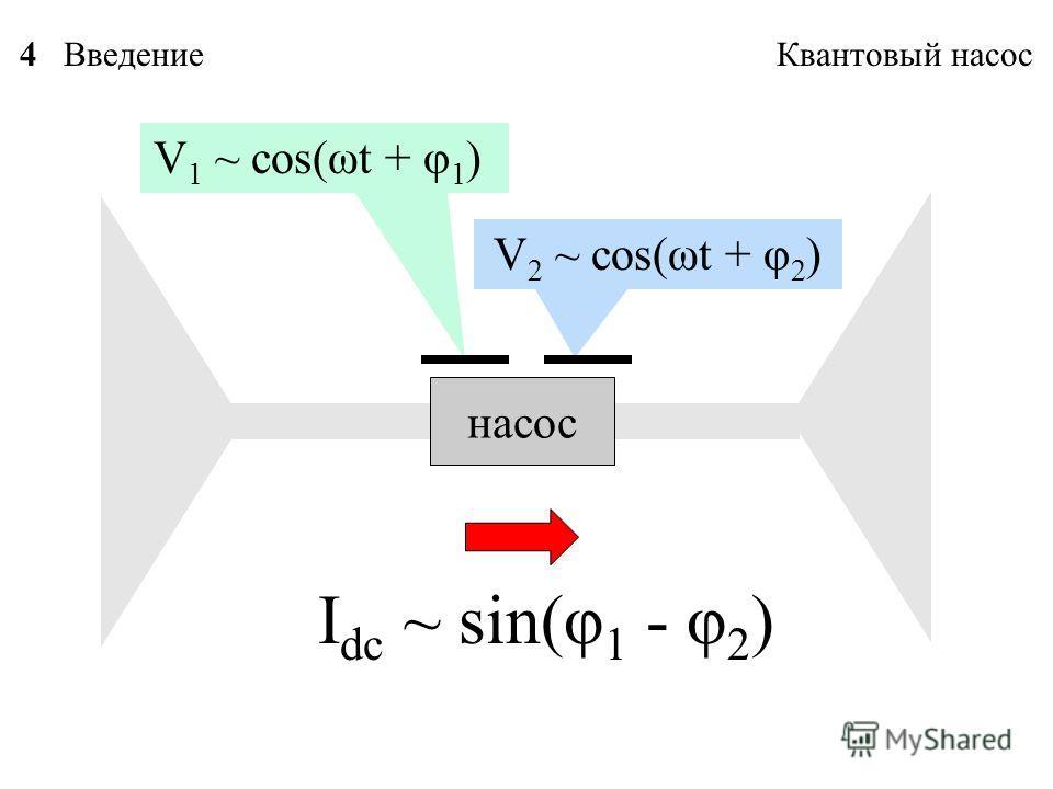 4 Введение Квантовый насос V 1 ~ cos(ωt + φ 1 ) насос I dc ~ sin(φ 1 - φ 2 ) V 2 ~ cos(ωt + φ 2 )