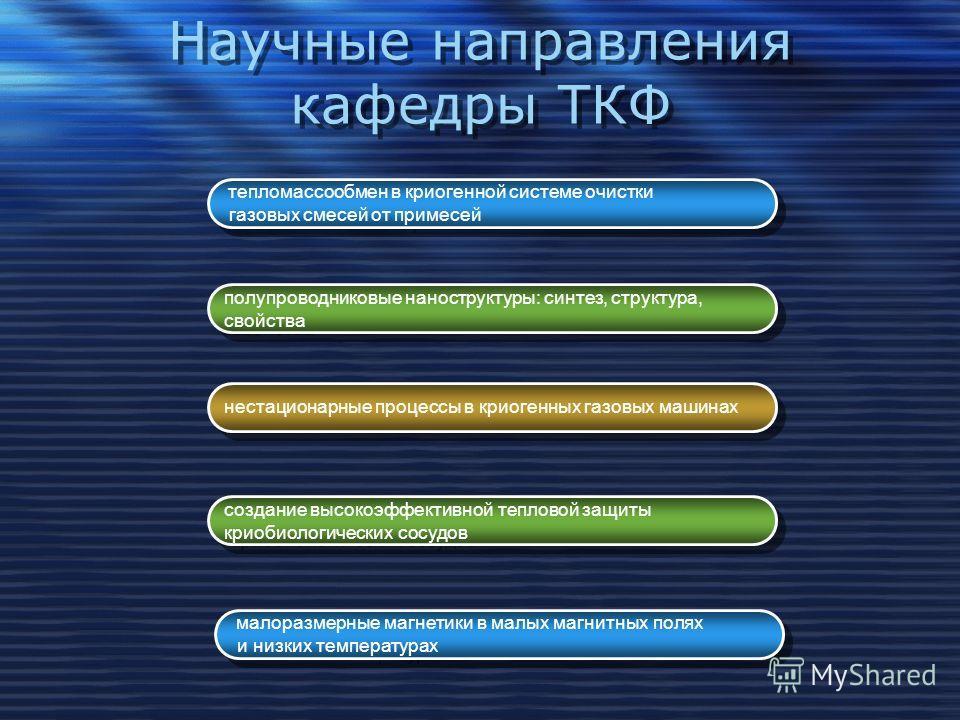 Научные направления кафедры ТКФ тепломассообмен в криогенной системе очистки газовых смесей от примесей тепломассообмен в криогенной системе очистки газовых смесей от примесей полупроводниковые наноструктуры: синтез, структура, свойства полупроводник