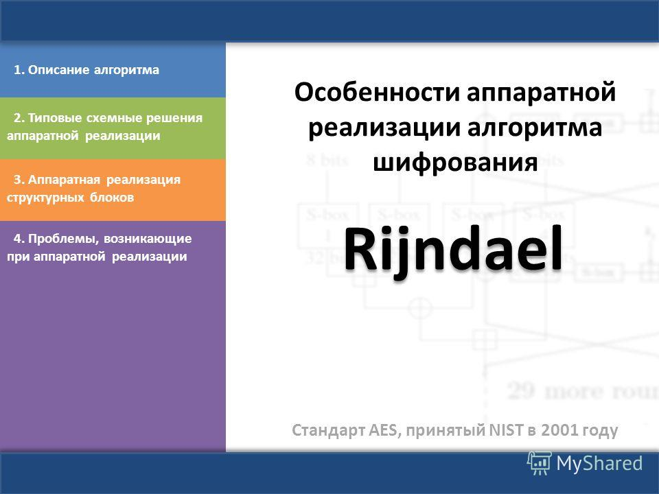 Особенности аппаратной реализации алгоритма шифрования Стандарт AES, принятый NIST в 2001 году Rijndael 3. Аппаратная реализация структурных блоков 1. Описание алгоритма 2. Типовые схемные решения аппаратной реализации 4. Проблемы, возникающие при ап
