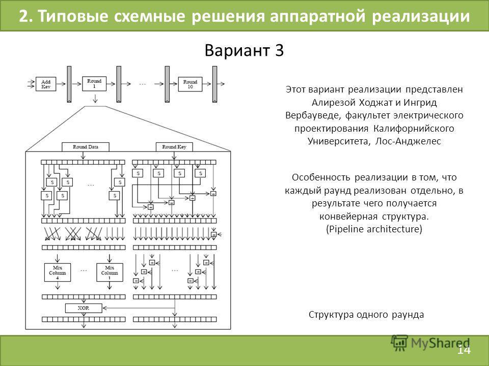 14 2. Типовые схемные решения аппаратной реализации Вариант 3 Особенность реализации в том, что каждый раунд реализован отдельно, в результате чего получается конвейерная структура. (Pipeline architecture) Структура одного раунда Этот вариант реализа