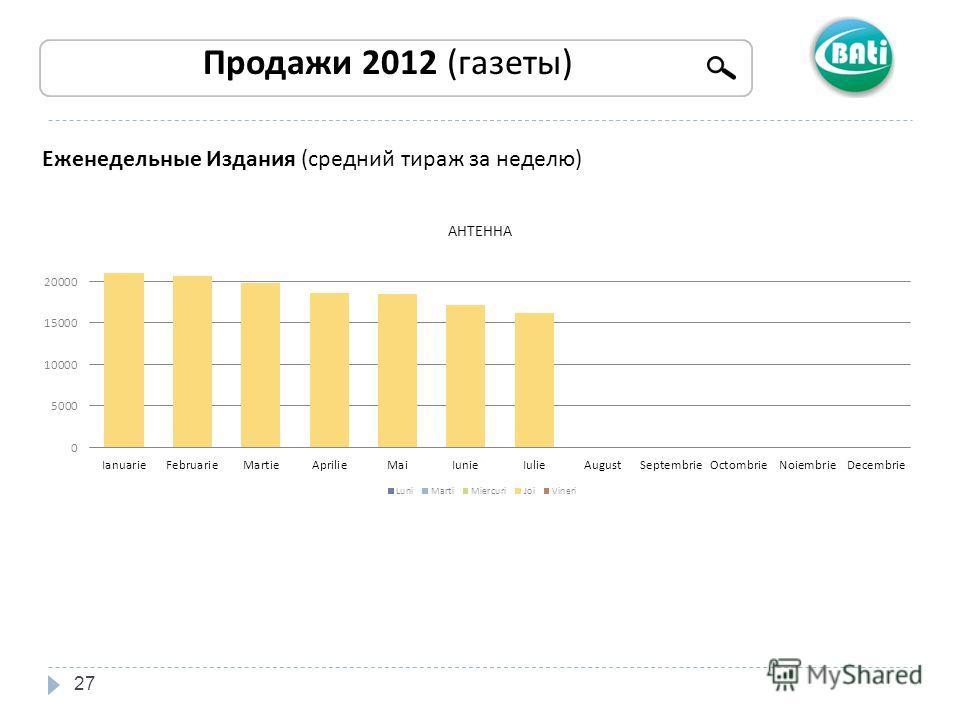 27 Продажи 2012 (газеты) Еженедельные Издания (средний тираж за неделю)