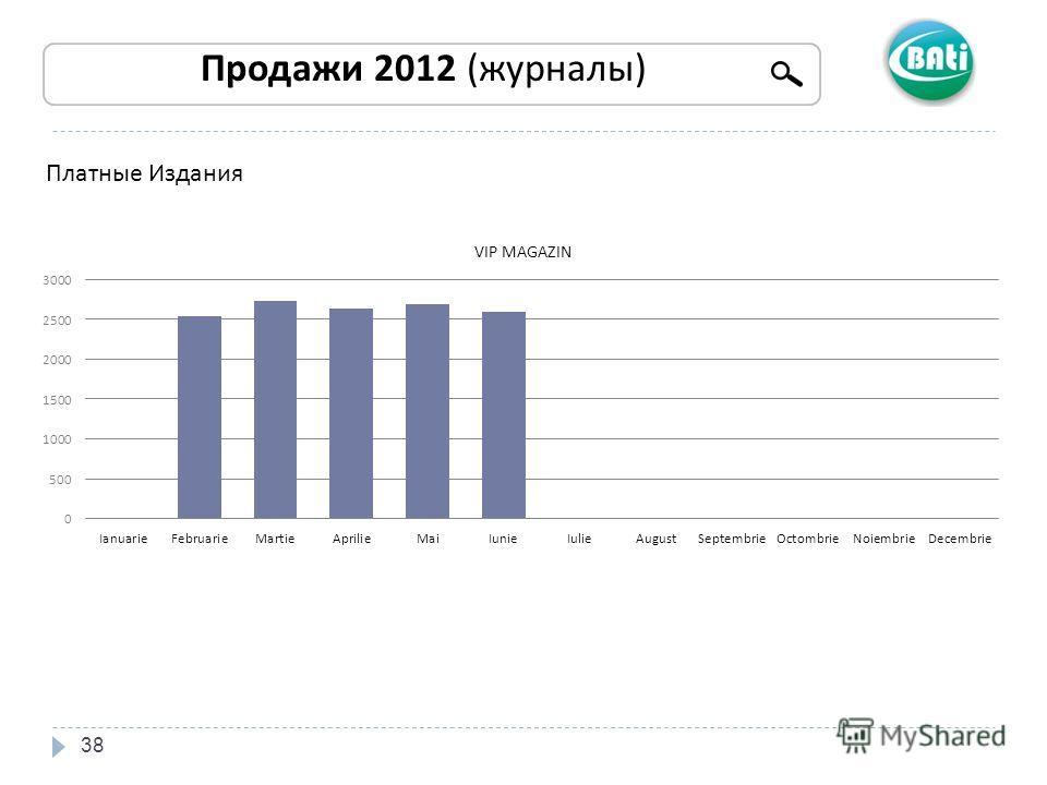 38 Продажи 2012 (журналы) Платные Издания