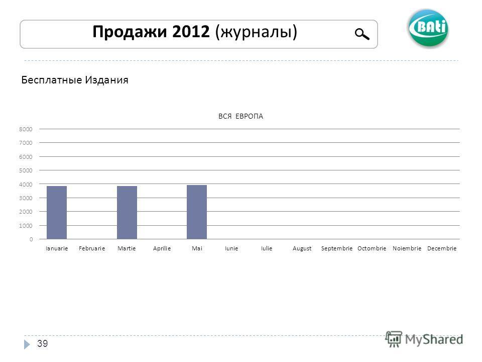 39 Продажи 2012 (журналы) Бесплатные Издания