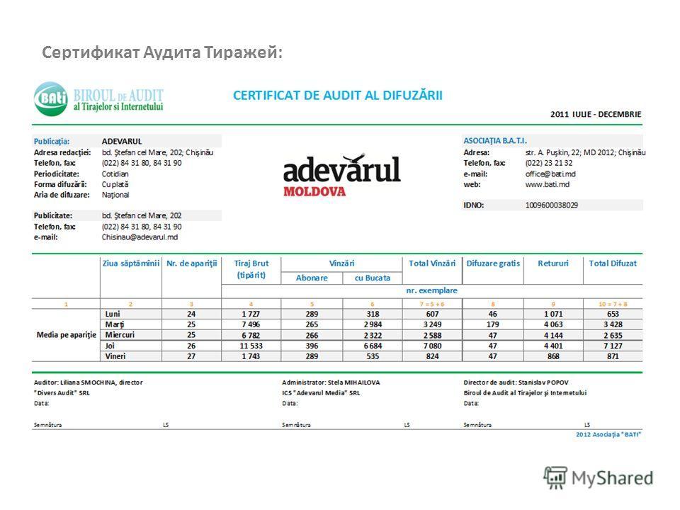 Сертификат Аудита Тиражей: