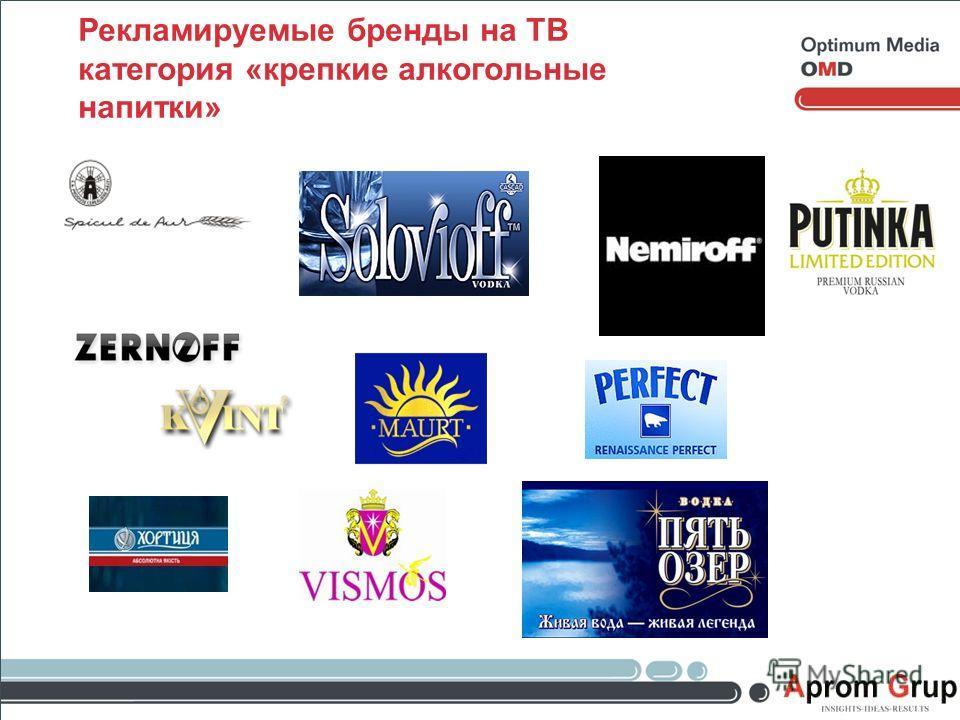 Рекламируемые бренды на ТВ категория «крепкие алкогольные напитки»