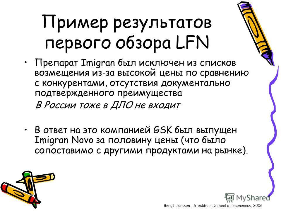 Пример результатов первого обзора LFN Препарат Imigran был исключен из списков возмещения из-за высокой цены по сравнению с конкурентами, отсутствия документально подтвержденного преимущества В России тоже в ДЛО не входит В ответ на это компанией GSK