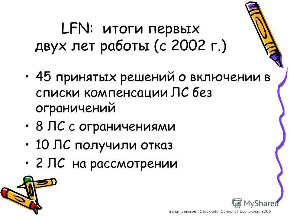 LFN: итоги первых двух лет работы (с 2002 г.) 45 принятых решений о включении в списки компенсации ЛС без ограничений 8 ЛС с ограничениями 10 ЛС получили отказ 2 ЛС на рассмотрении Bengt Jönsson, Stockholm School of Economics, 2006
