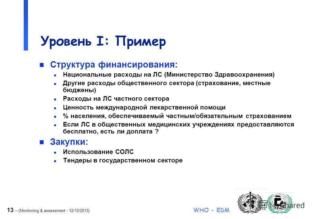 13 -- (Monitoring & assessment - 12/13/2013) WHO - EDM Уровень I: Пример n Структура финансирования: n Национальные расходы на ЛС (Mинистерство Здравоохранения) n Другие расходы общественного сектора (страхование, местные бюджены) n Расходы на ЛС час
