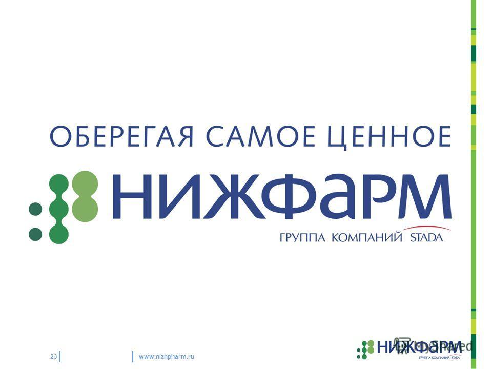 www.nizhpharm.ru23