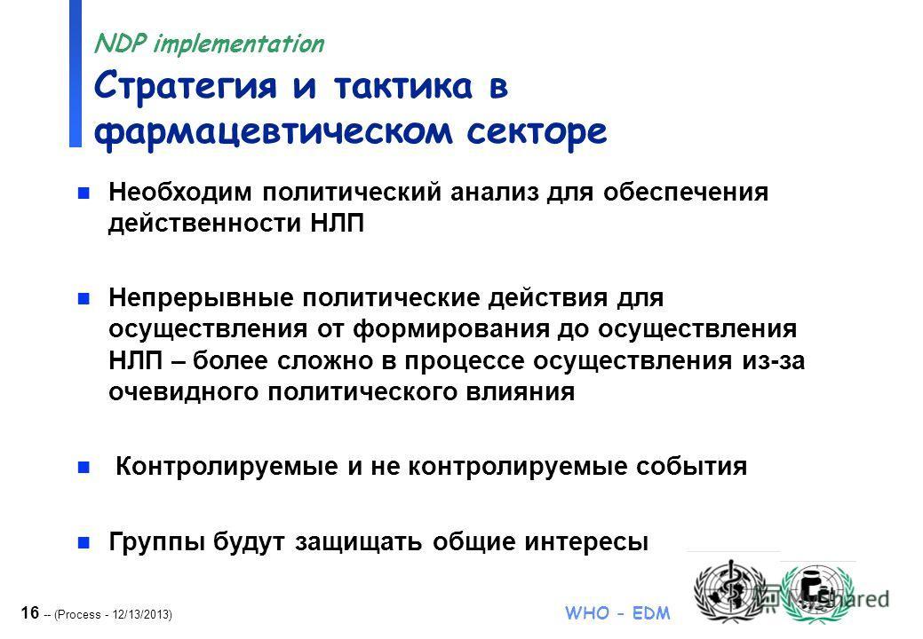 16 -- (Process - 12/13/2013) WHO - EDM NDP implementation Стратегия и тактика в фармацевтическом секторе n Необходим политический анализ для обеспечения действенности НЛП n Непрерывные политические действия для осуществления от формирования до осущес