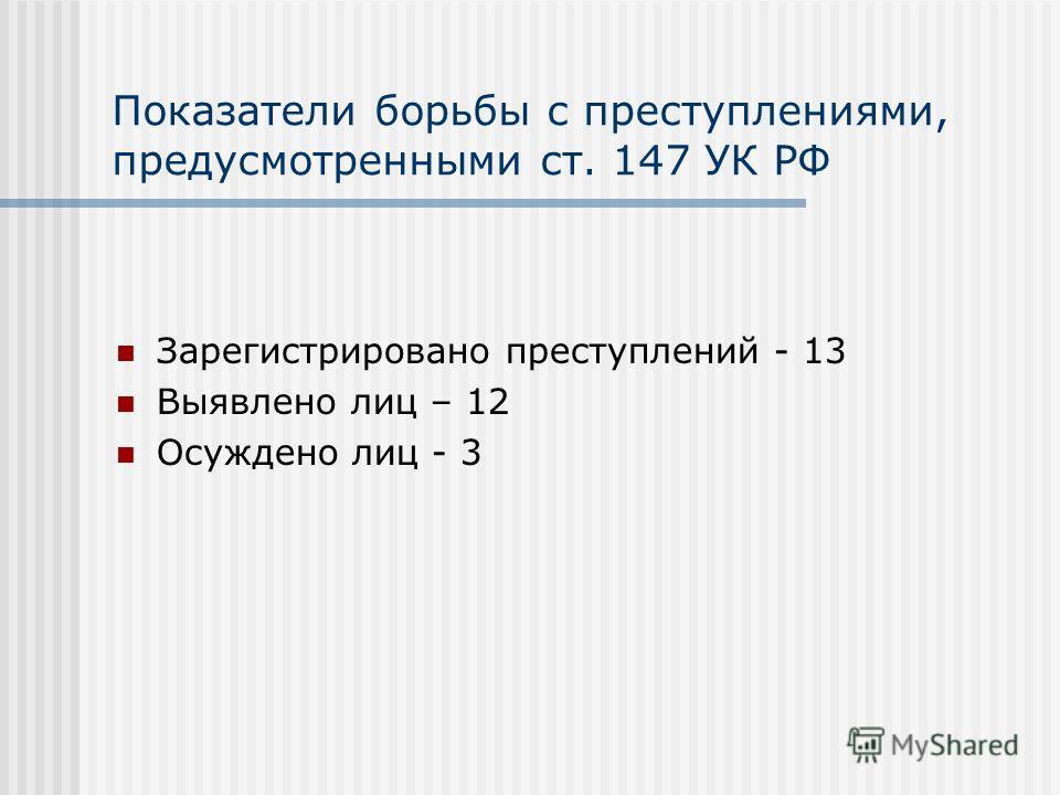 Показатели борьбы с преступлениями, предусмотренными ст. 147 УК РФ Зарегистрировано преступлений - 13 Выявлено лиц – 12 Осуждено лиц - 3