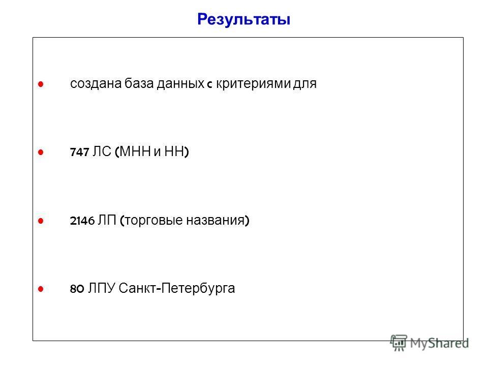Результаты создана база данных c критериями для 747 ЛС ( МНН и НН ) 2146 ЛП ( торговые названия ) 80 ЛПУ Санкт - Петербурга