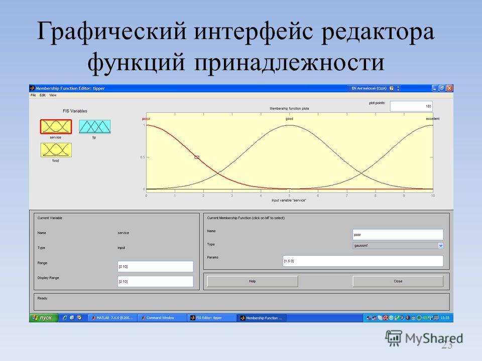 Графический интерфейс редактора функций принадлежности 23