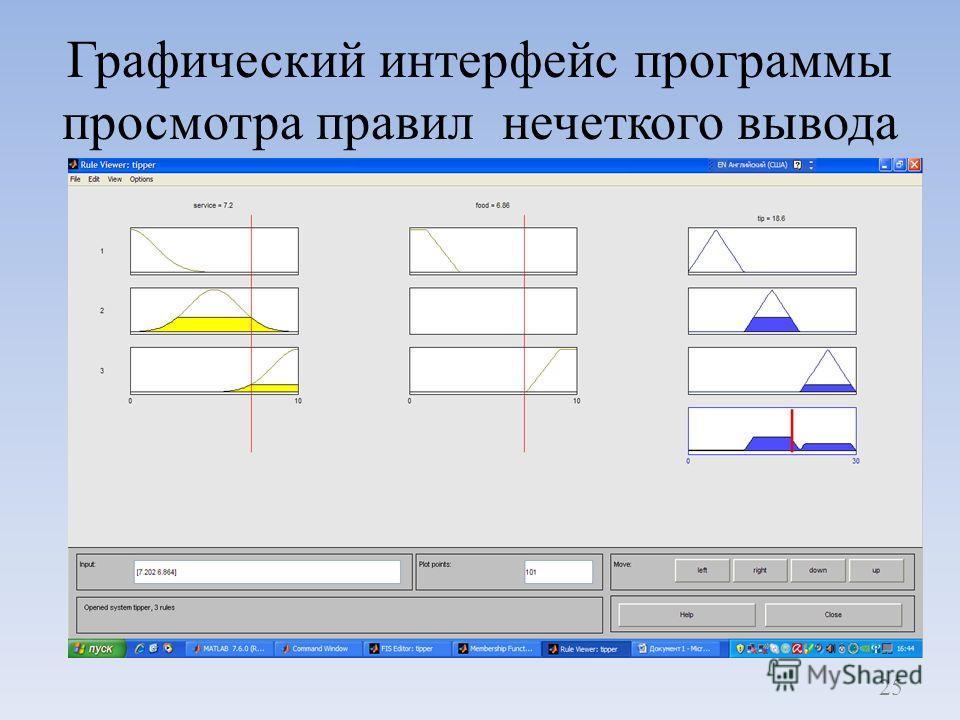 Графический интерфейс программы просмотра правил нечеткого вывода 25